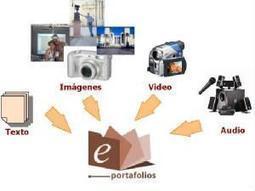 Herramientas-colaborativas-en-educacion-WEB-2-0 - Portafolio digital | #TRIC para los de LETRAS | Scoop.it
