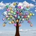 5 boutons de partage sociaux originaux pour WordPress | Philippe de outils-web | Scoop.it