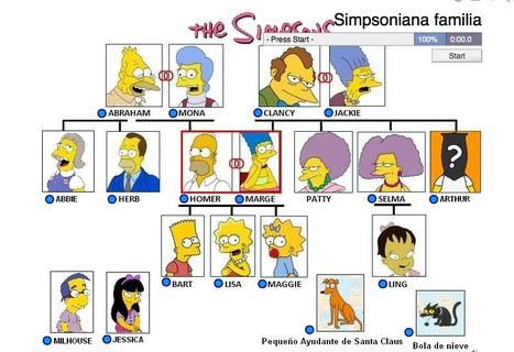Simpsoniana familia | Latin.resources.useful | Scoop.it