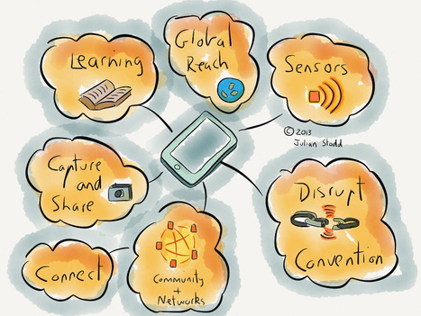 Mobile Learning: the state of play   Joaquin Lara Sierra   Scoop.it