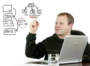 How to Build Effective Online Training - The Rapid eLearning Blog | E-Learning Toolkit | Scoop.it