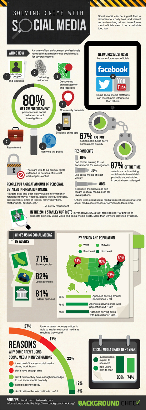 """Solving Crime with Social Media (Infographic)   """"latest technology news""""   Scoop.it"""