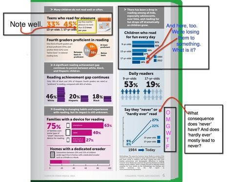 Impedagogy | Tech Pedagogy | Scoop.it
