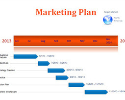 Marketing Plan Timeline Template | Free Powerpoint Templates | effective presentation | Scoop.it