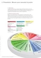 Consommateurs cross-canal 2013 | Experian Marketing Services | Les Livres Blancs d'un webmaster éditorial | Scoop.it