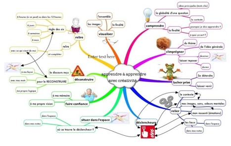 MIND MAPS : - Massilia Coaching | Cartes mentales | Scoop.it