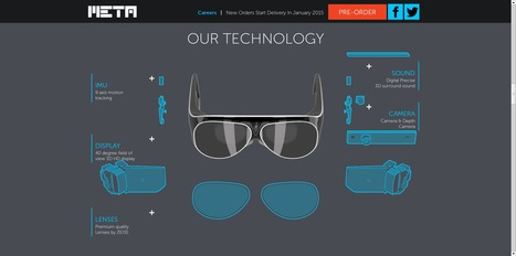 Meta - SpaceGlasses | Locative Media | Scoop.it