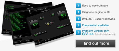 Quomotabsova page 2 scoop scanmaster elm 21 registration key crack full 221 fandeluxe Gallery