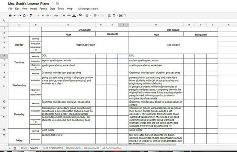 Using Google Docs for Lesson Plans and labeling the Common ... | Common Core & You | Scoop.it