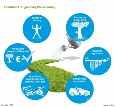 Conditions for greening the Dutch economy - PBL Netherlands Environmental Assessment Agency | Director | Scoop.it