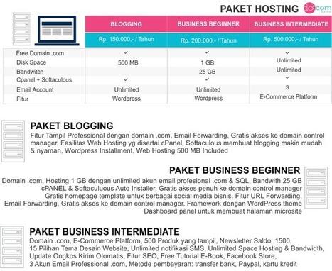 Keunggulan Menggunakan Top Level Domain Net Com Tld Maisonmerapihomes Com