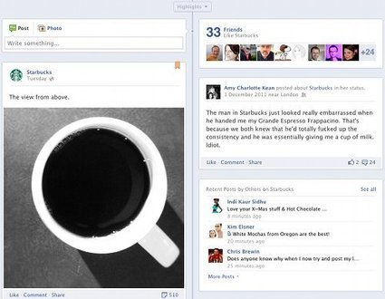 10 changes to Facebook you need to know / We Are Social | Hotel eMarketing | Scoop.it