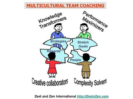 How to Develop Cultural Intelligence? Intercultural Dimensions | International Career | Scoop.it