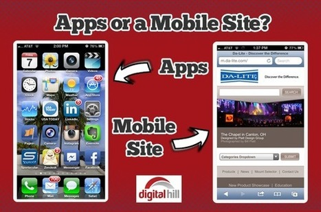 Digital Hill Multimedia, Inc. Blog - Mobile App or Mobile Site?  Guide to Deciding for your Business | SoLoMo Marketing | Scoop.it