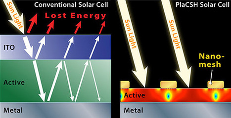 Princeton's nanomesh nearly triples solar cell efficiency | substainable technologies | Scoop.it
