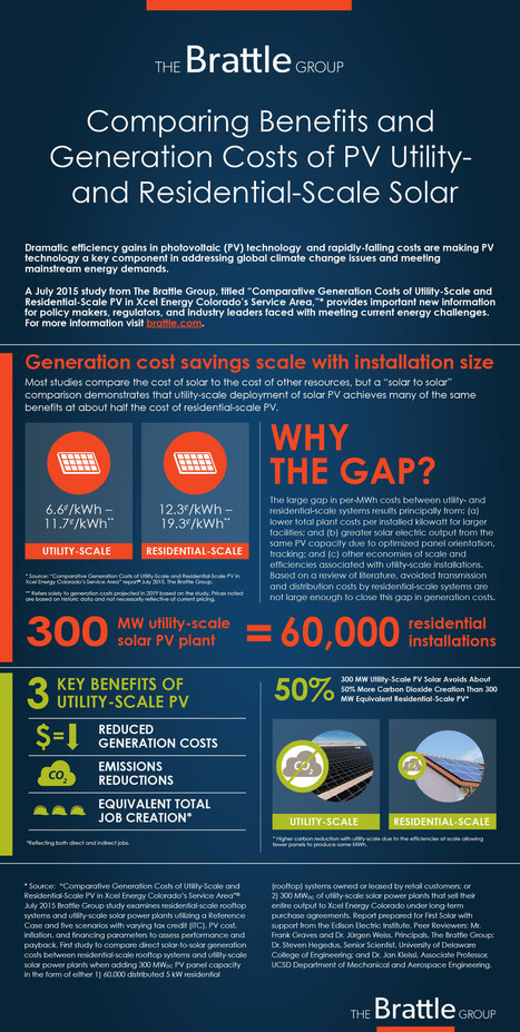 Is Utility-Scale Solar Power the Economic Choice to Residential Solar Power? | Green Energy Technologies & Development | Scoop.it