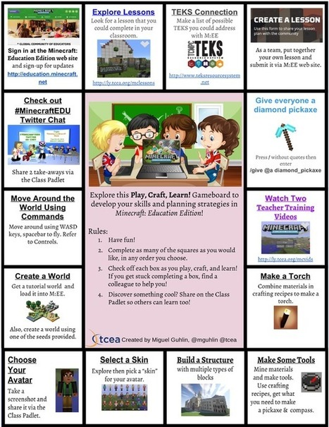 Five Steps to Game-Based Learning with Minecraft #minecrafted via Miguel Guhlin | Sharing Information literacy ideas | Scoop.it