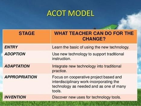 Stages of Technology Integration in Classrooms (Part 3)   De integratie van ICT-e in het curriculum van de lerarenopleiding   Scoop.it
