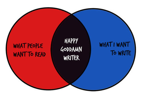 25 Things Writers Should Start Doing | The Funnily Enough | Scoop.it