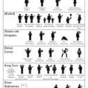 Shakespeare: A Visual Guide to Shakespeare's Tragedies | License to Read | Scoop.it