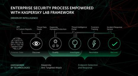 installer kaspersky internet security 2017 avec code dactivation