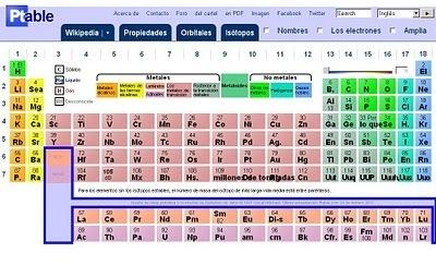 Divirtete con la tabla peridica divirtete con la tabla peridica dinmica interactiva urtaz Image collections