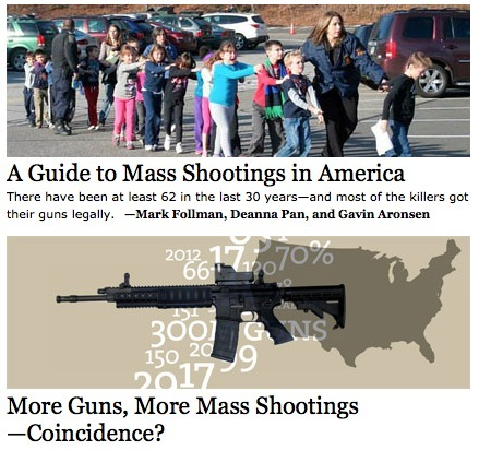 A Special Report on the Rise of Mass Shootings in America | Mother Jones | Interesting Reading to learn English -intermediate - advanced (B1, B2, C1,) | Scoop.it