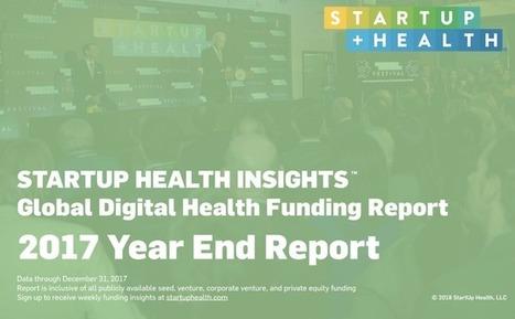 Digital Health Startups Raised Record 11 5b In