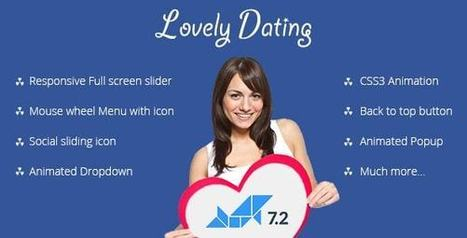 Boonex dating templates