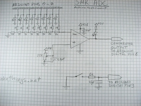 How does an ADC work? | Arduino, Netduino, Rasperry Pi! | Scoop.it