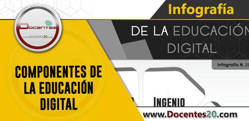 ✍ INFOGRAFÍA: COMPONENTES DE LA EDUCACIÓN DIGITAL | DOCENTES 2.0