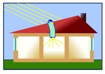 Light tube - Tubos de luz con PET   Educacion, ecologia y TIC   Scoop.it