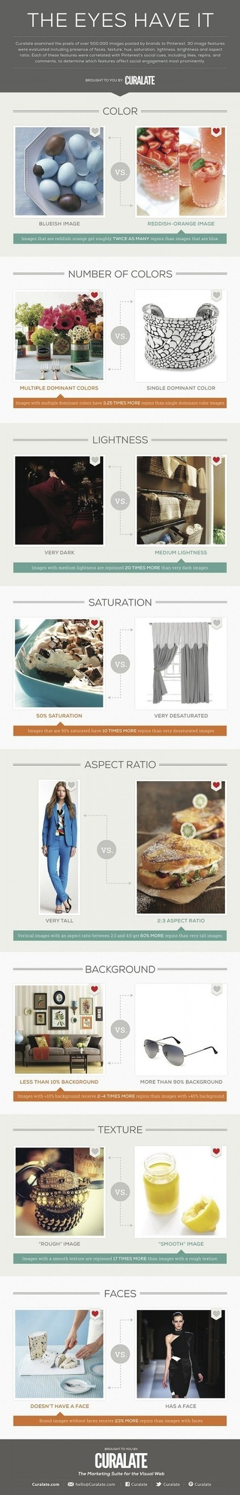 Comment Optimiser vos Images pour Augmenter les Repins sur Pinterest? - Emarketinglicious | Pinterest plateforme social média | Scoop.it