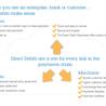 Direct Debit Solution | Direct debit Service