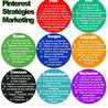 Actualités marketing : Content Strategy & Content Marketing