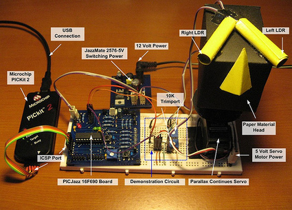 Basic Servo Motor Controlling with Microchip PIC Microcontroller | ermicroblog | Heron | Scoop.it