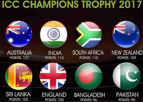 ICC Champions Trophy 2017 Fixture Schedule And Timetable Groups Teams Starting Date