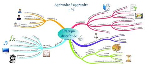 An-Dante: Comment apprendre efficacement ? La méthode de la pratique distribuée | apprendre - learning | Scoop.it
