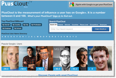 10 Top Google Plus Tools for Digital Marketers - Jeffbullas's Blog | Google for Class | Scoop.it