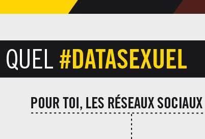 [infographie] Quel DataSexuel es-tu ? | Infographies médias sociaux | Scoop.it