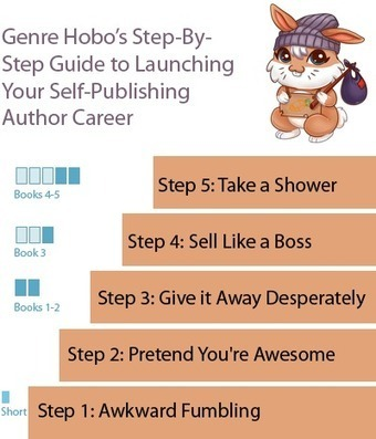 Self-Publishing Secret #7 - Your step-by-step guide to launching your self-publishing author career | Indie Writing | Scoop.it