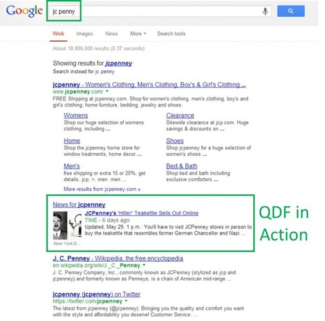 How We Leverage QDF For Content Marketing   Content Marketing & SEO   Scoop.it