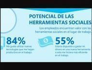 Herramientas sociales son clave para los empleados | Aprendiendo a Distancia | Scoop.it