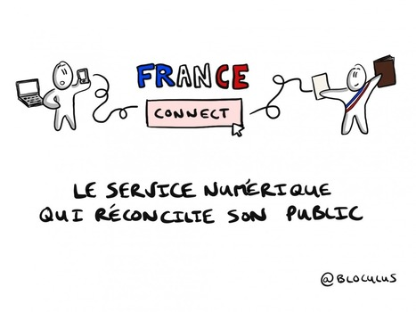 FranceConnect croqué ! | JANUA - Identity Management & Open Source | Scoop.it