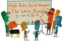 High Tech's Secret Weapon: The Whiteboard | Visual Innovation | Scoop.it