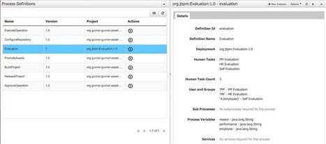 Using jBPM's RESTful API as a Black Box Workflow Server | Desarrollo WEB | Scoop.it
