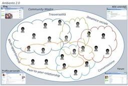 La rivoluzione umano-centrica dell'organizzazione 2.0: lecommunity | Between technology and humanity | Scoop.it