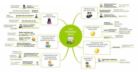 La communication pédagogique | Blog Signos | Nouveaux paradigmes | Scoop.it