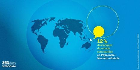 2 Février : Journée mondiale de la langue maternelle   Langues et cultures   Scoop.it