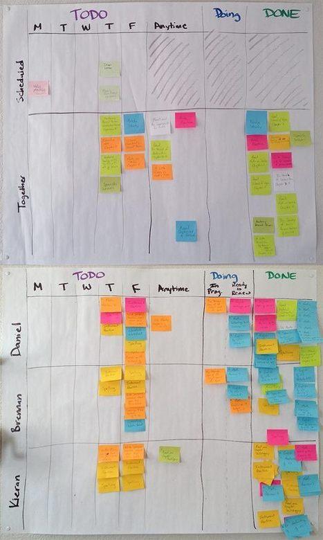 Agile Homeschool — Richard Lawrence | Agile is eating the world | Scoop.it